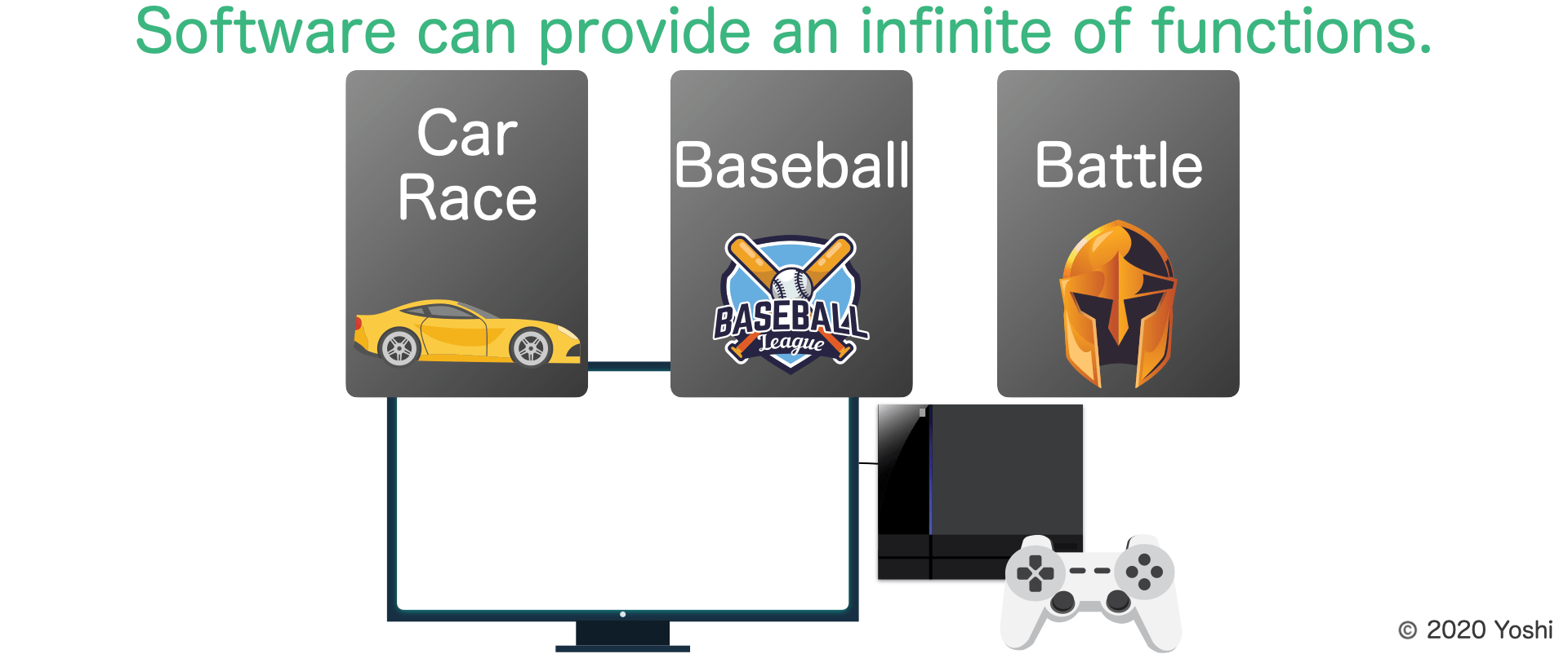 software can provide infinite functions