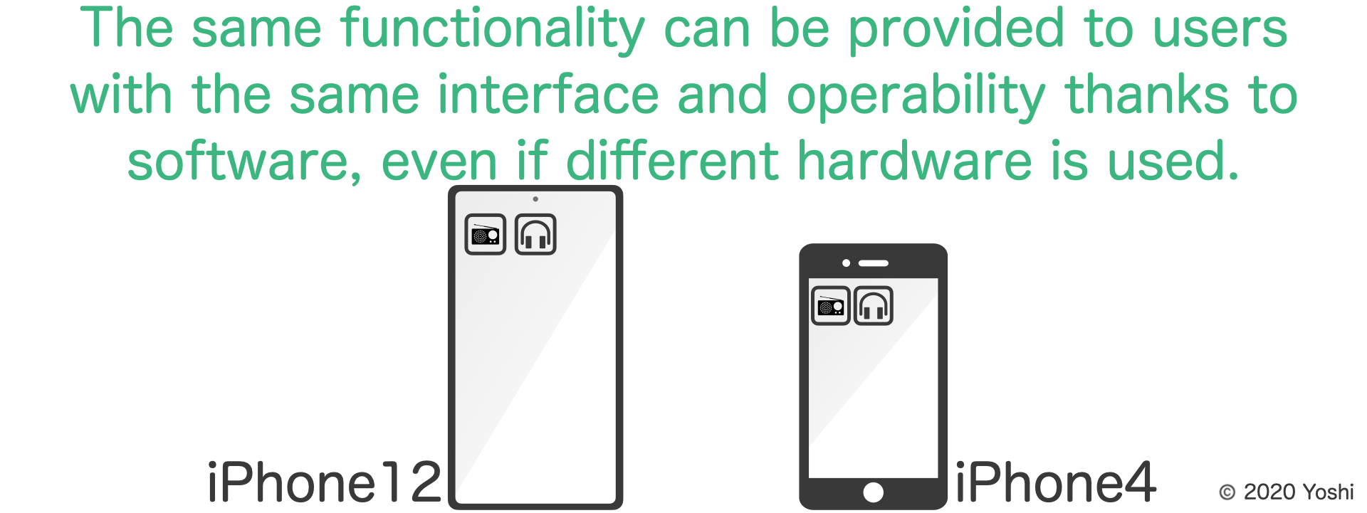 same interface and operability
