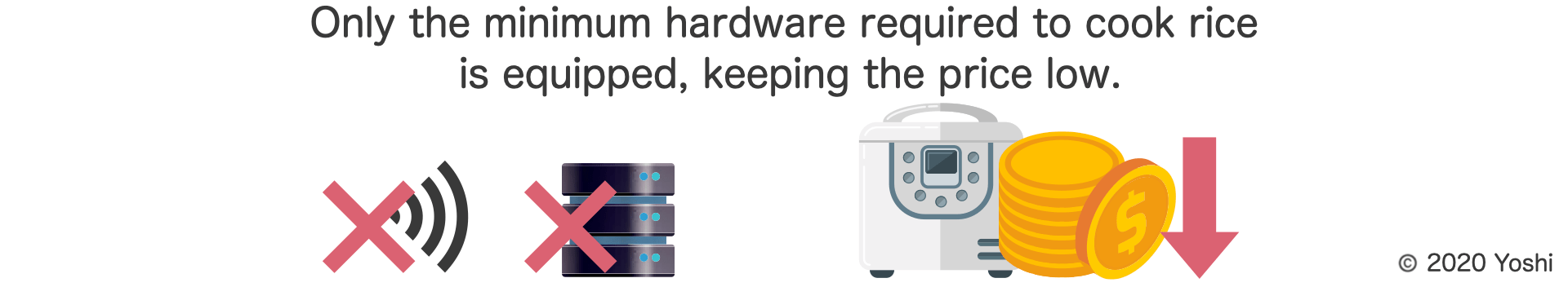 minimum hardware is equipped to keep price low