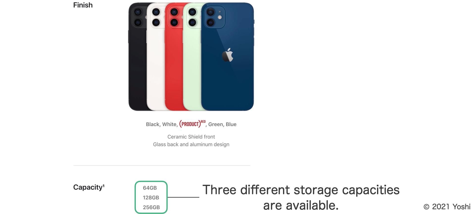 storage capacity in iPhone12