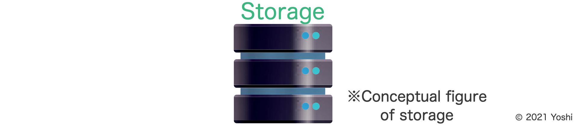 concept image of storage