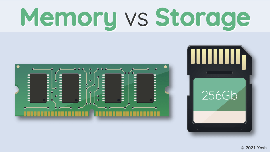 What is the difference between memory and storage?