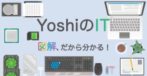 OGP画像(YoshiのIT)