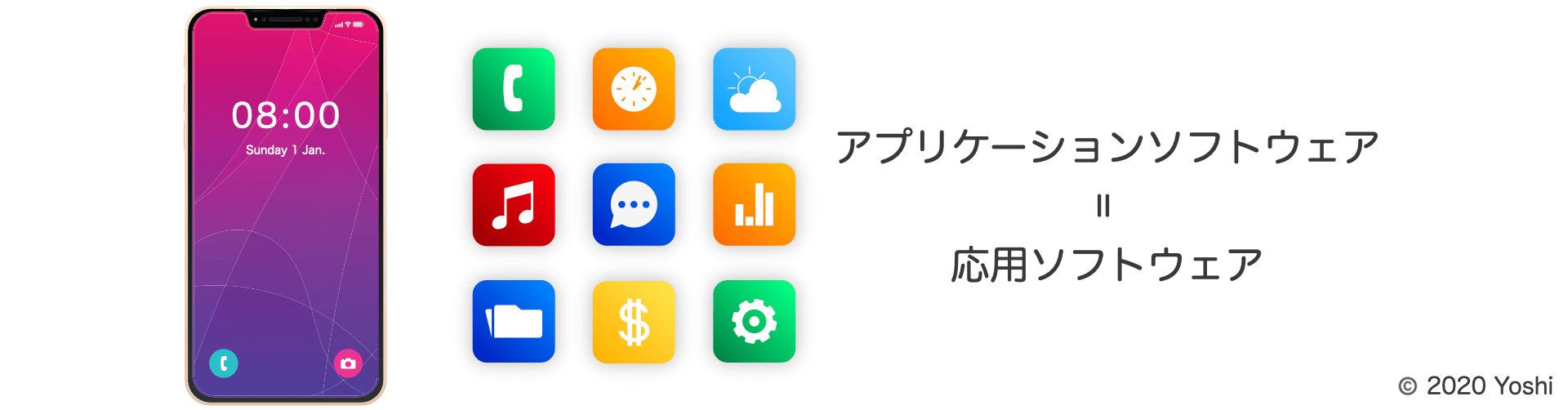 アプリケーション=応用ソフトウェア