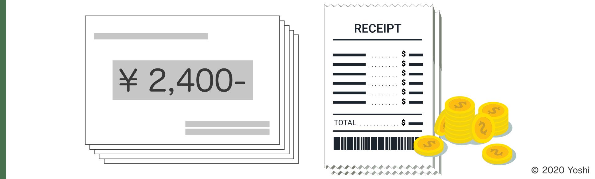 ITとは大量の情報を瞬時に処理する技術(売上を計算)
