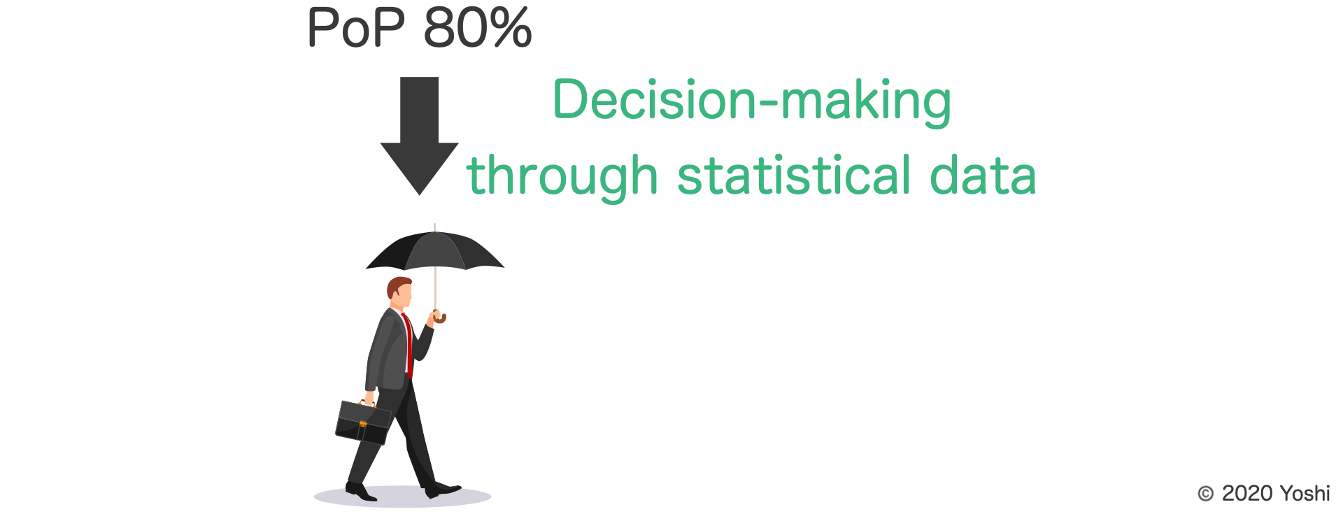 Information Technology is a technology making decision through statistical data