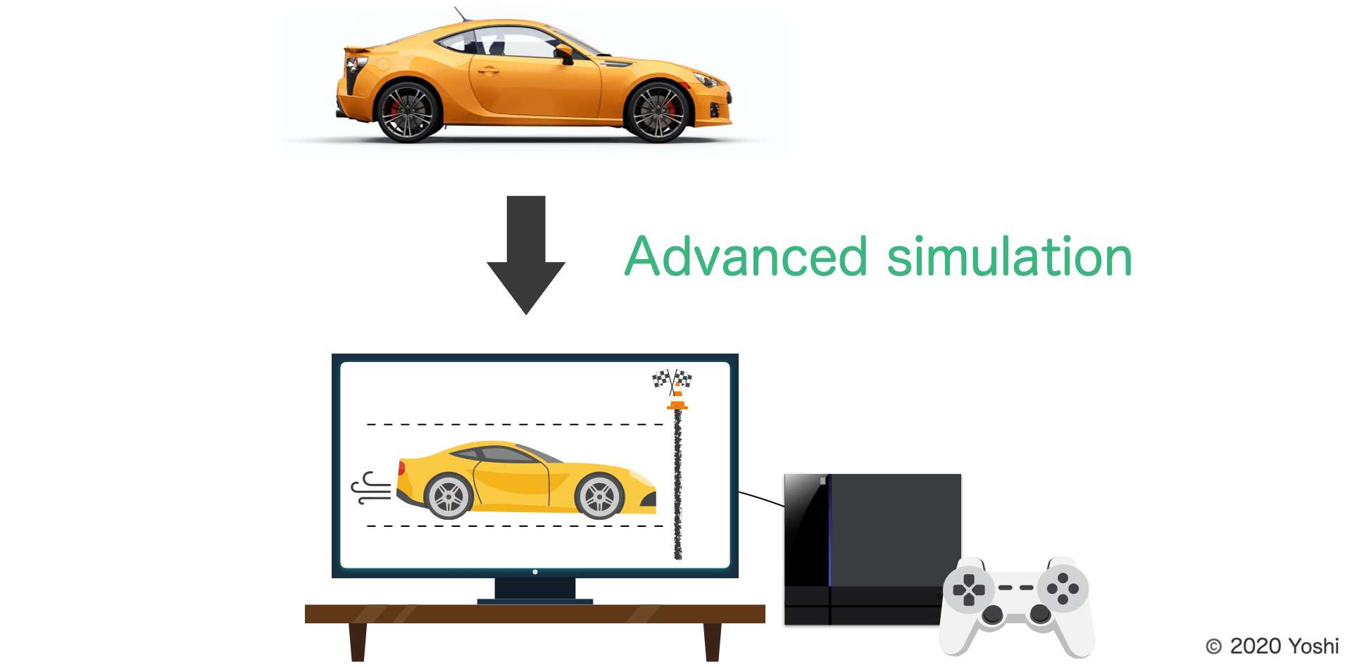 Information Technology is a technology of advanced simulation