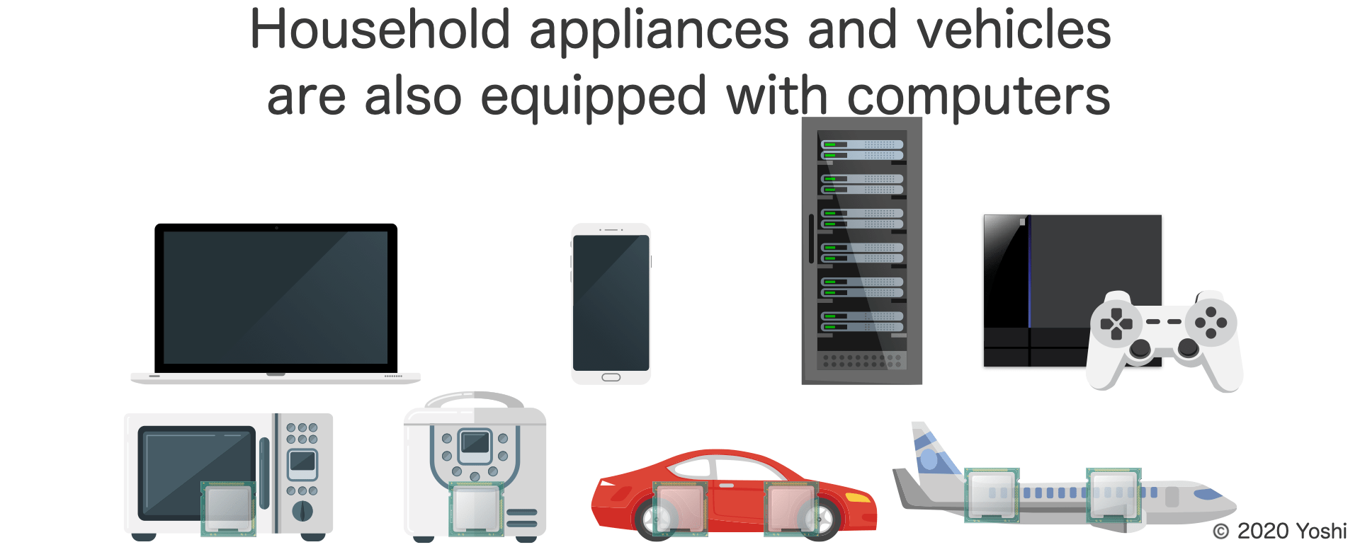 Examples of IT products