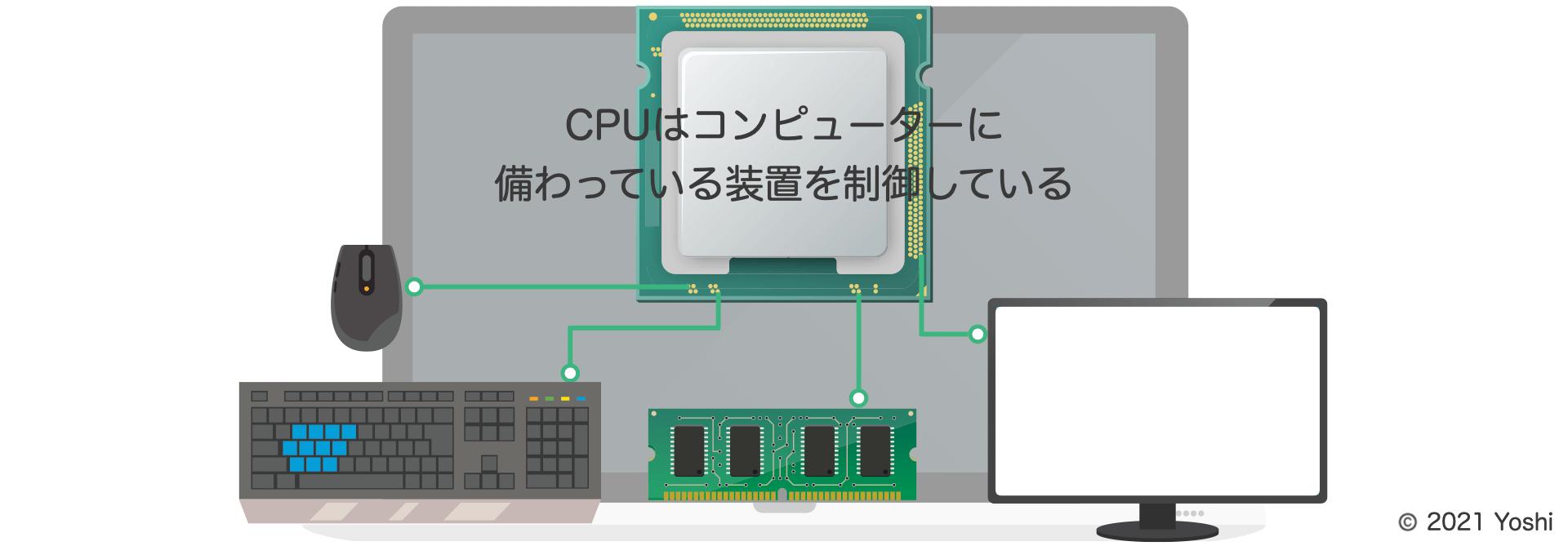 CPUはコンピューターの装置を制御