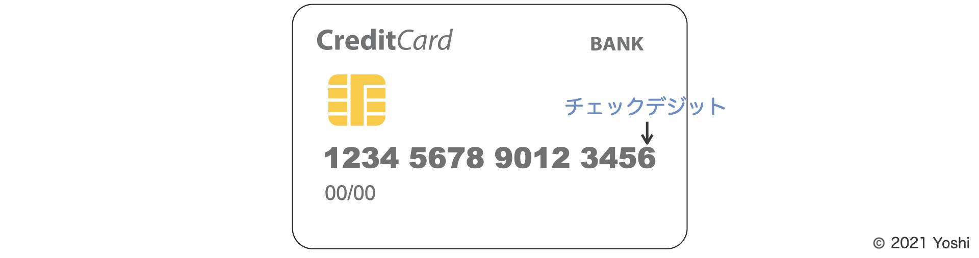 クレジットカードのチェックデジット