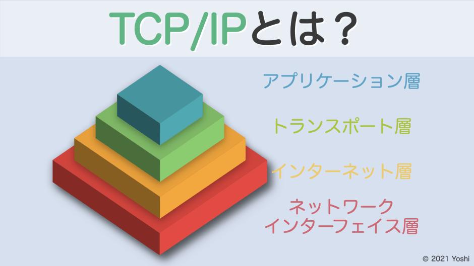 TCP/IPとは?